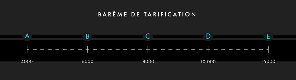 Bareme1-1
